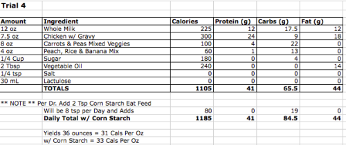 Trial 4 Nutrition Facts