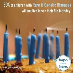 Global Genes Graphic